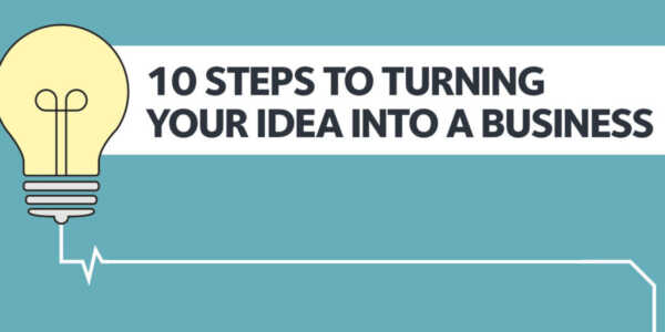10 Interesting Ideas to Turn Into Business