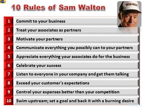 10 Rules of Business Success