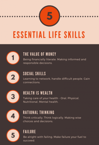 11 Skills For Success (That You Don't Learn In School)
