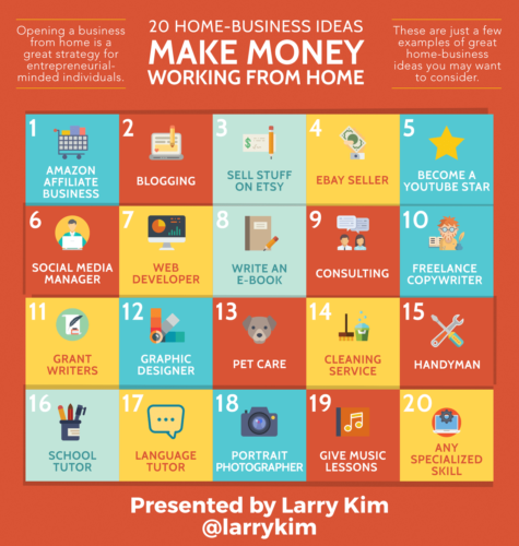 14 Ideas to Start a Home Business