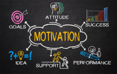 4 Keys To Motivate Staff And Increase Your Results