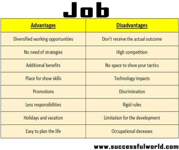 5 Advantages Of Having Your Own Business Vs. A Job