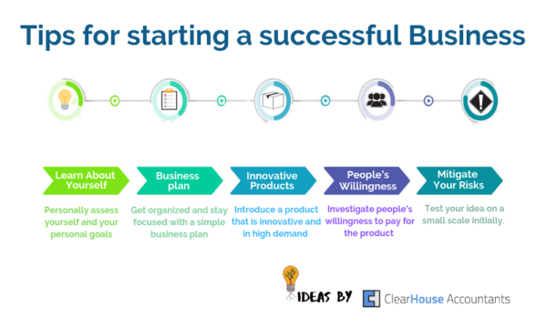 5 Helpful Tips to Follow Before Starting a Business