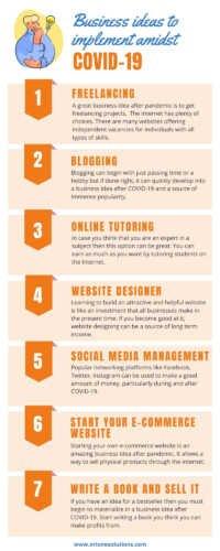 8 Internet Business Ideas