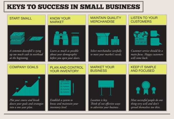 8 Keys To Marketing For Small Businesses