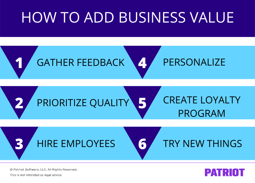 Added value makes your business more profitable
