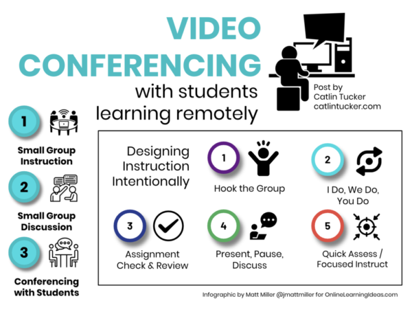 Business Idea: Teach English at a Distance by Videoconference