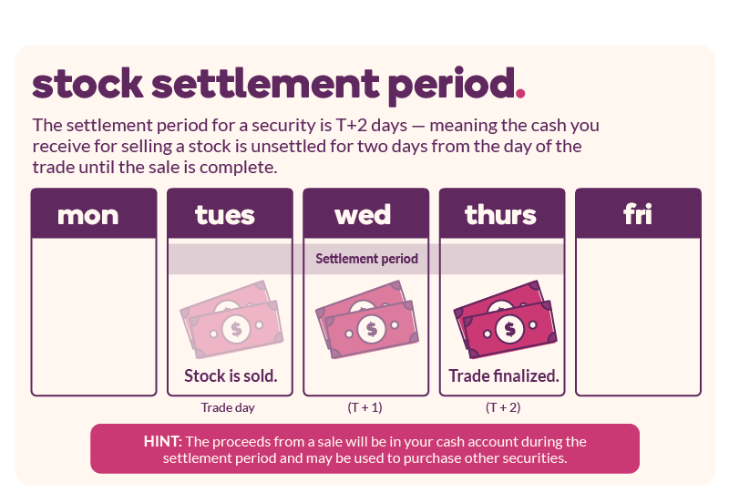 Doing business?  Do not trade during the day until you have covered it