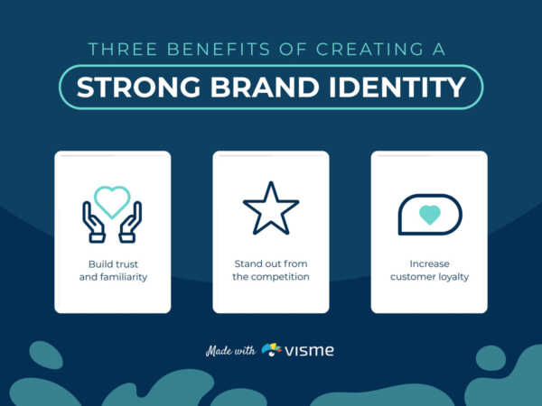 ⋆ 6 Ways to Build a Good Brand Identity ⋆ American Business