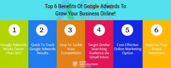⋆ Benefits of Using Google AdWords for Your Business ⋆ American Business