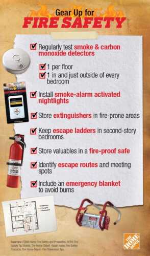 ⋆ Fire safety at work
