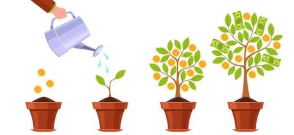 For Your Business To Grow