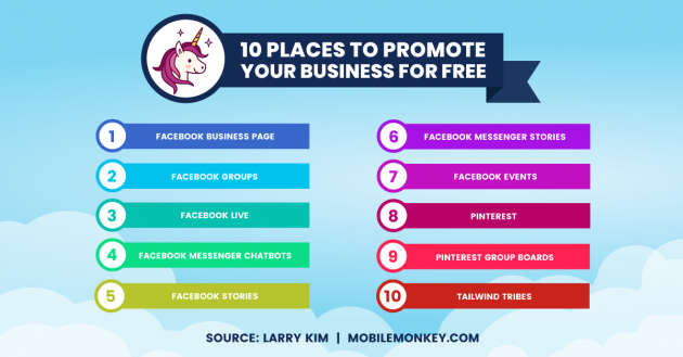 How To Advertise Online For Your Business