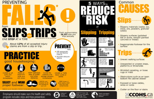 How to prevent slips and falls in the workplace?