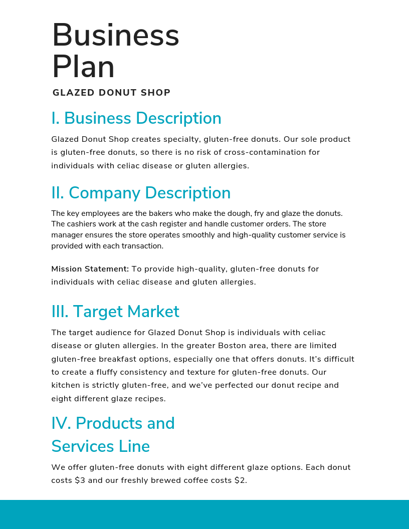 How to start a business plan for your company