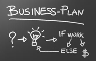 How To Start A Business Successfully