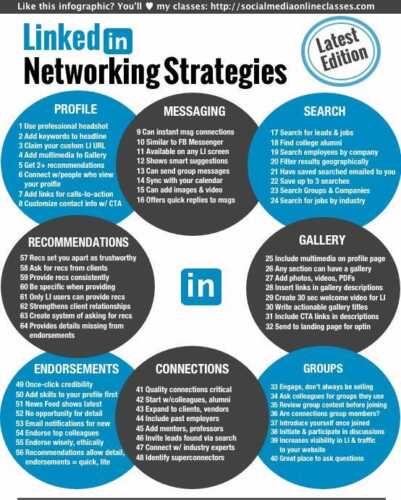 Linkedin Applications to Expand Your Business Networks #Linkedin #socialmedia #infografia