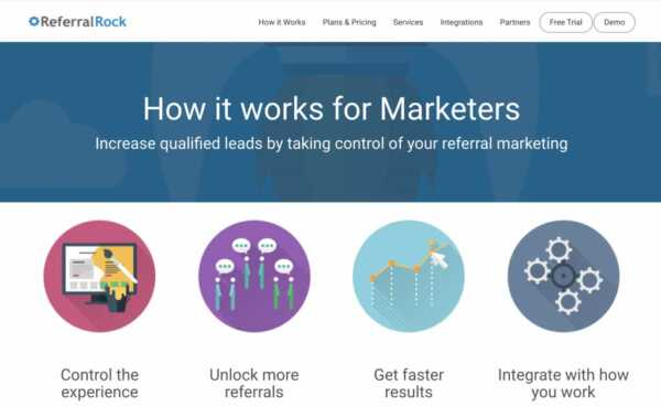 Referral System a Strategy to Attract Customers
