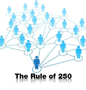 Sell Much More: Joe Girard's Law of 250
