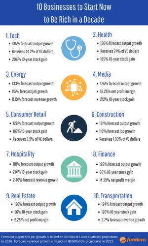 Start a Best.Energy business