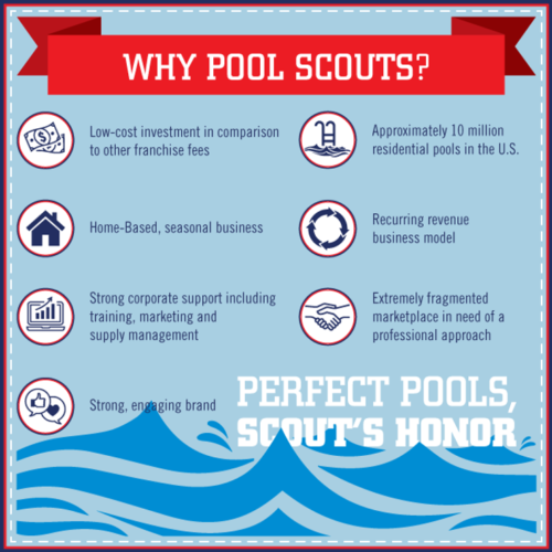 Start a Pool Scouts Pool Cleaning Franchise