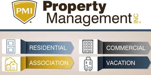 Start a Property Management Inc. Franchise