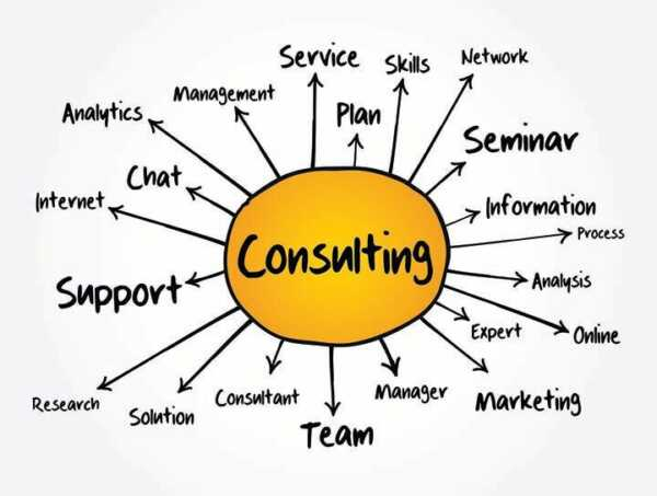 Starting a Consulting Company