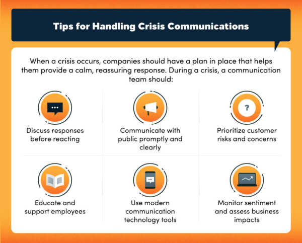 Strategies to successfully face the crisis