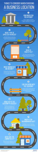 Tips for Choosing the Commercial Place for your Business